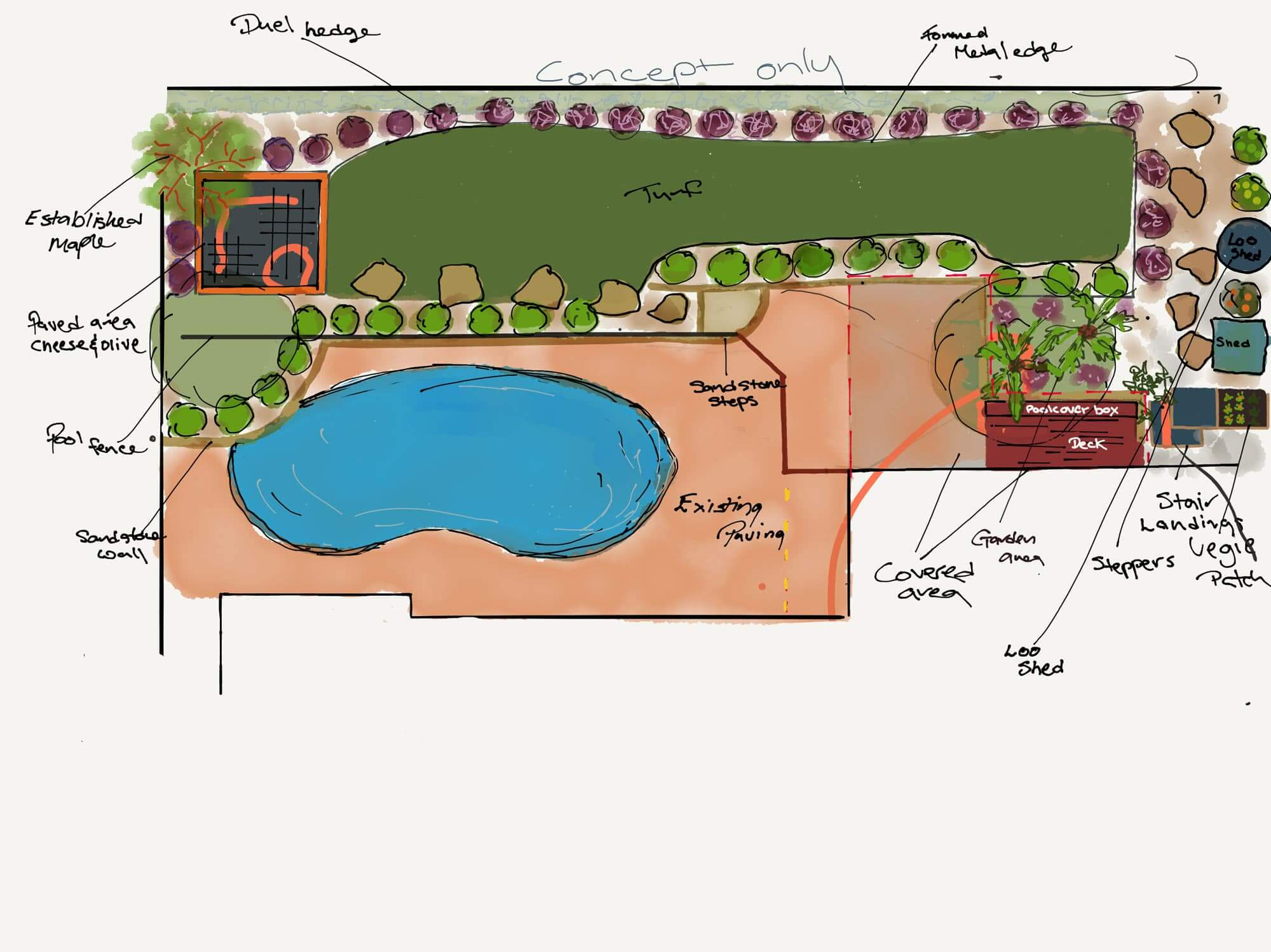 Gardengigs Project Concepts and Designs with Swimming Pool