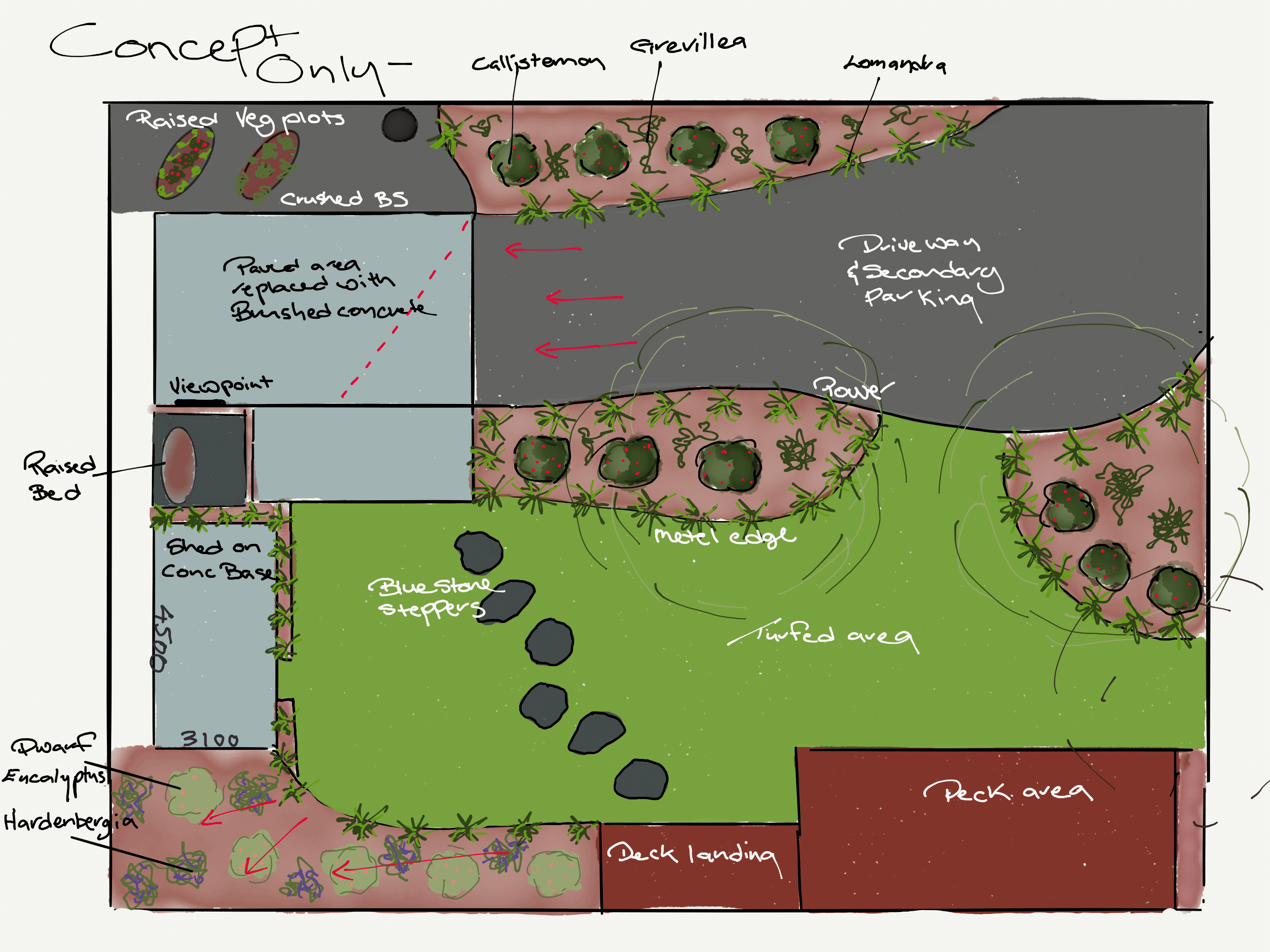 Gardengigs Project Concepts and Designs